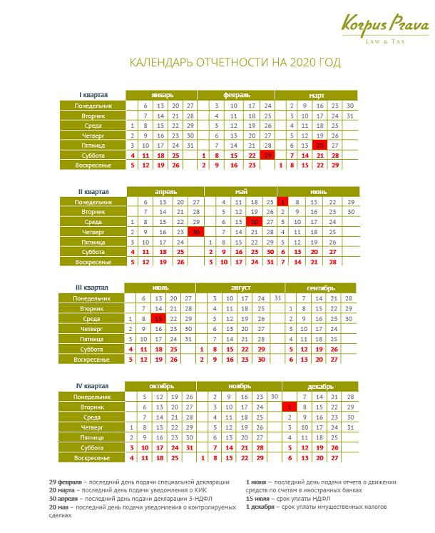 Календарь бухгалтера для ип на усн 15 в 2021 ооо или ип для автосервиса